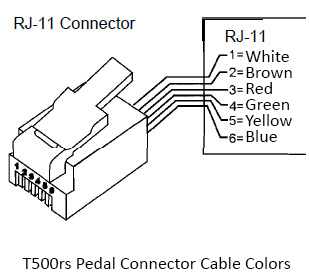 6 Pin Bt Plug Wiring Diagram as well 553590979177746052 in addition Cat6 Poe Wiring Diagram furthermore Rca Rj45 Wiring Diagram together with Cat 5 Wiring Color Code Diagram. on rj45 wiring chart