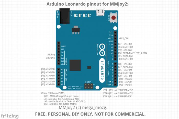 Pins_Arduino[leonardo].png